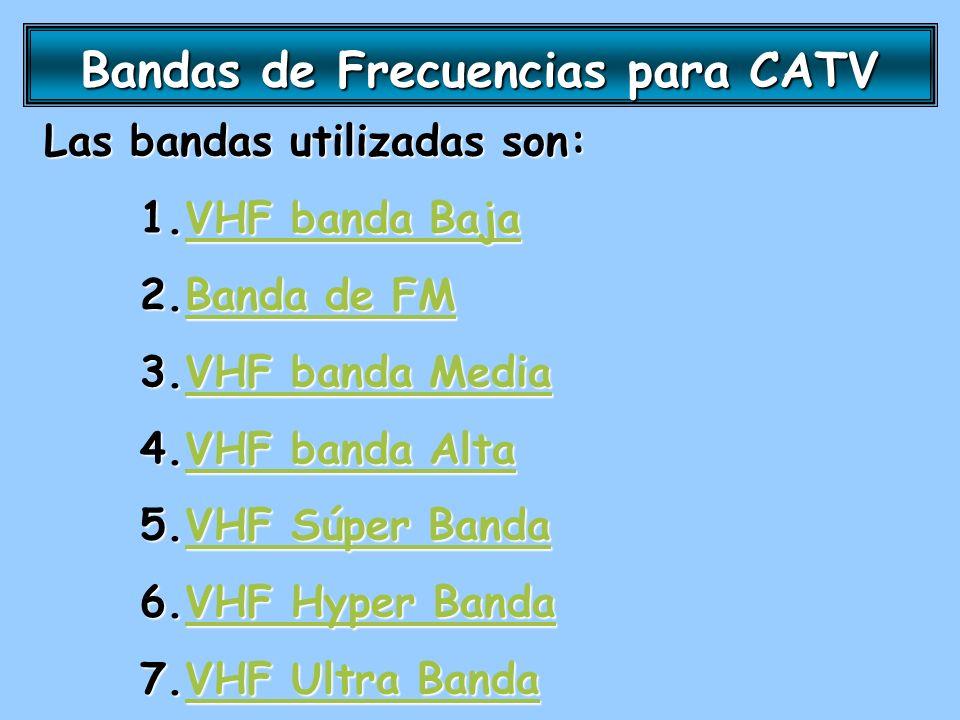 Bandas de Frecuencias para CATV