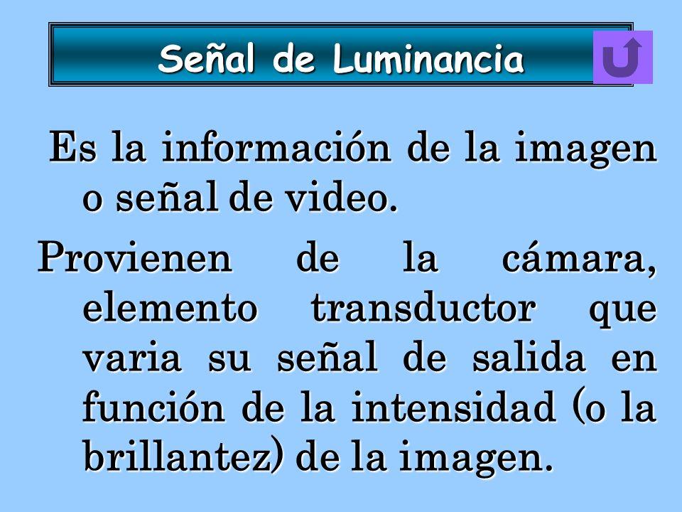 Señal de Luminancia Es la información de la imagen o señal de video.