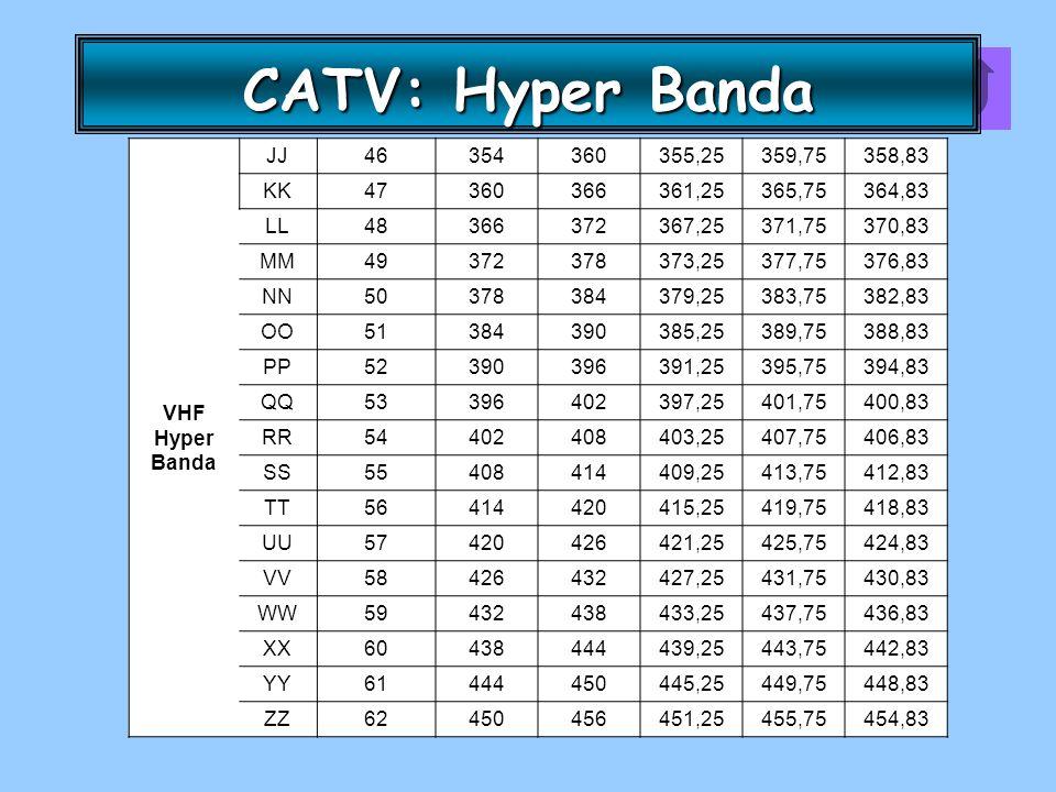 CATV: Hyper Banda VHF Hyper Banda JJ 46 354 360 355,25 359,75 358,83