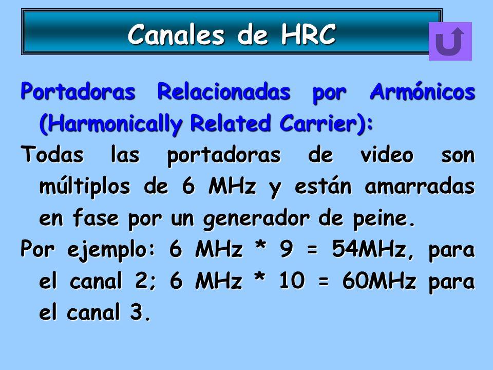 Canales de HRC Portadoras Relacionadas por Armónicos (Harmonically Related Carrier):