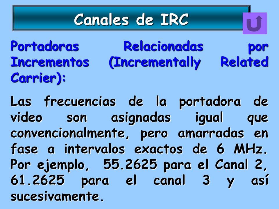 Canales de IRC Portadoras Relacionadas por Incrementos (Incrementally Related Carrier):