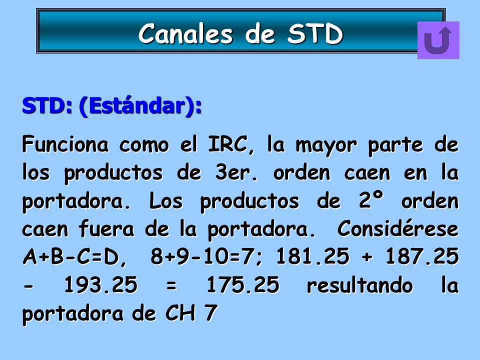 Canales de STD STD: (Estándar):