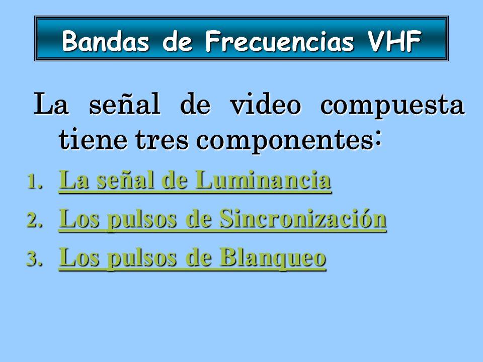 Bandas de Frecuencias VHF