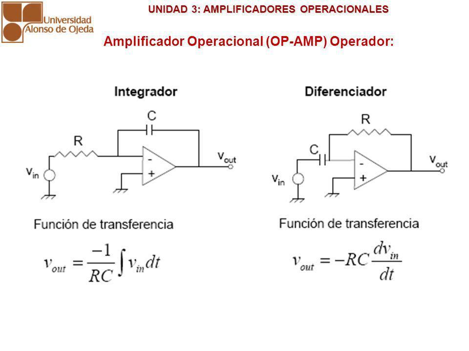 Amplificador Operacional (OP-AMP) Operador:
