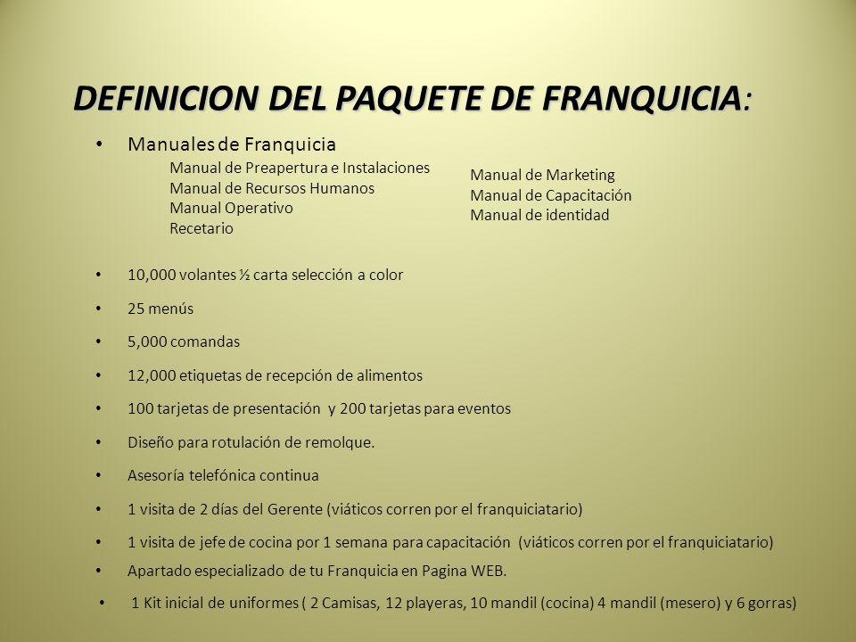 DEFINICION DEL PAQUETE DE FRANQUICIA: