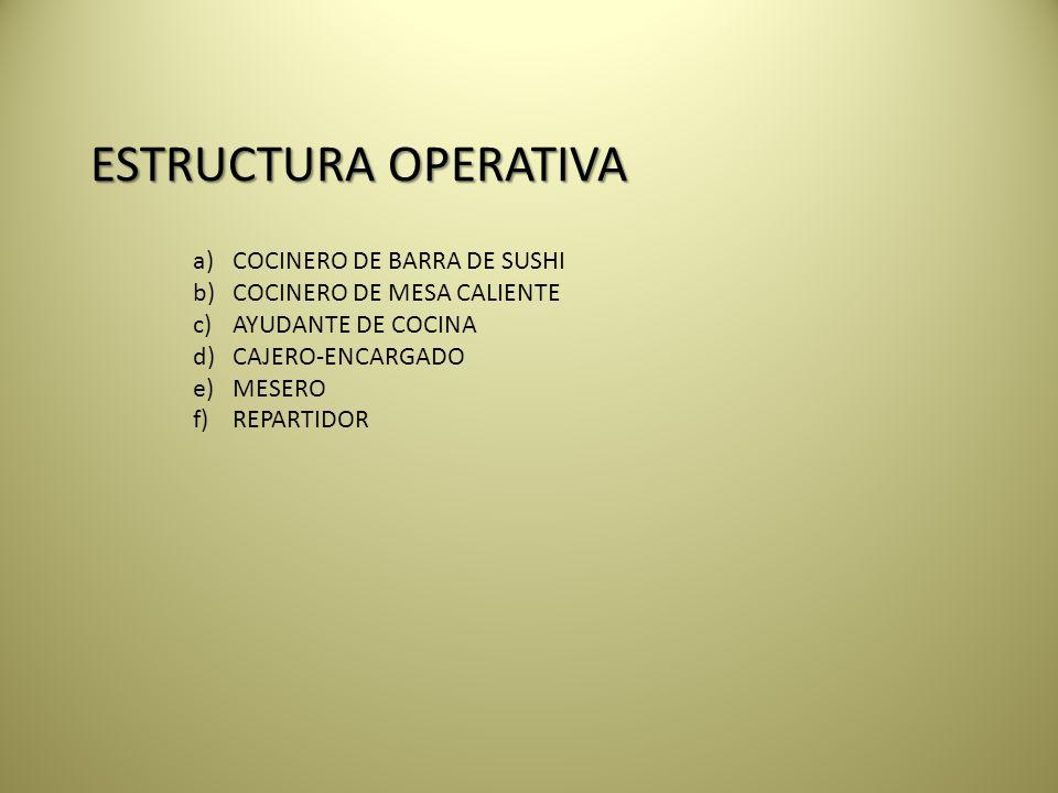 ESTRUCTURA OPERATIVA COCINERO DE BARRA DE SUSHI