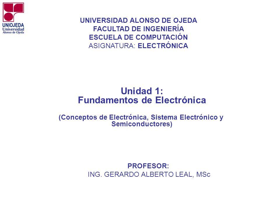 Unidad 1: Fundamentos de Electrónica
