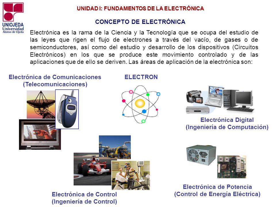 CONCEPTO DE ELECTRÓNICA