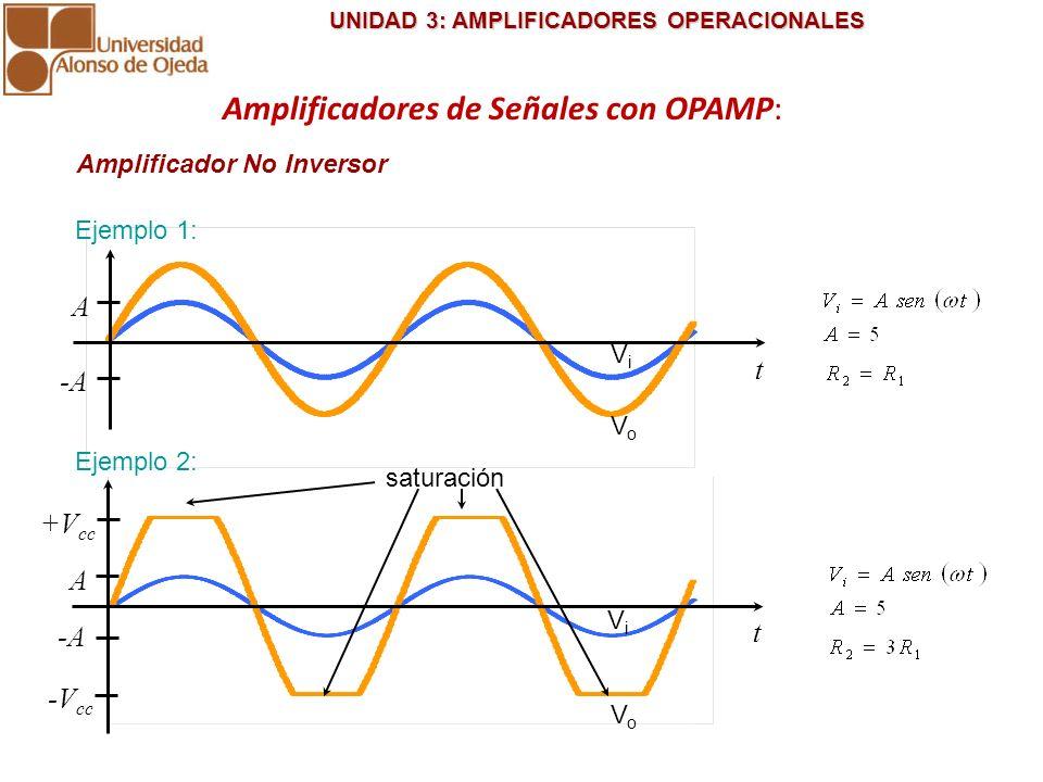 Amplificadores de Señales con OPAMP: