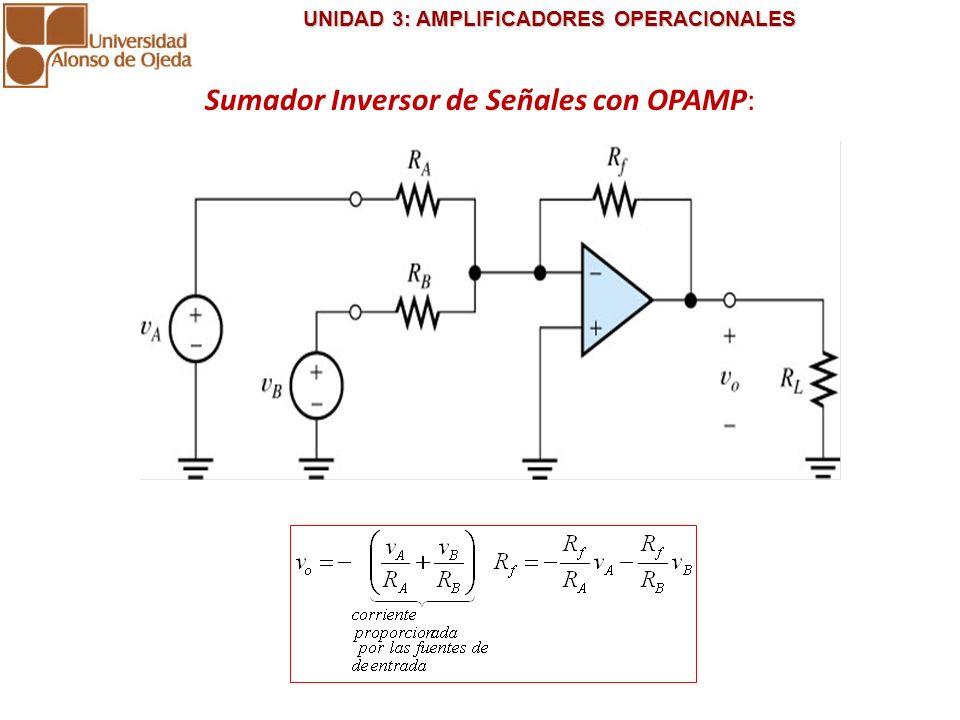 Sumador Inversor de Señales con OPAMP: