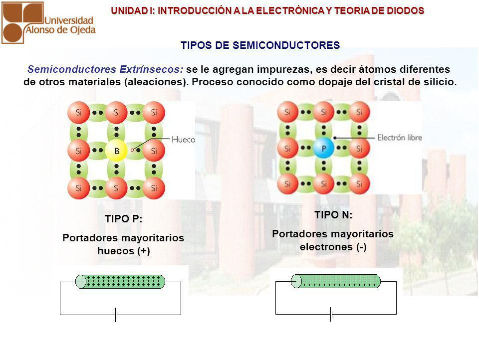 TIPOS DE SEMICONDUCTORES