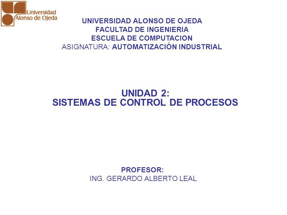 UNIDAD 2: SISTEMAS DE CONTROL DE PROCESOS