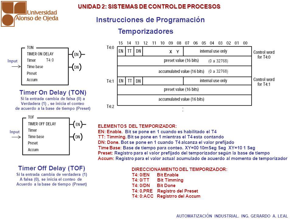 Instrucciones de Programación