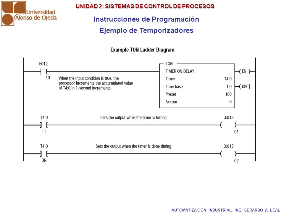 AUTOMATIZACIÓN INDUSTRIAL. ING. GERARDO A. LEAL