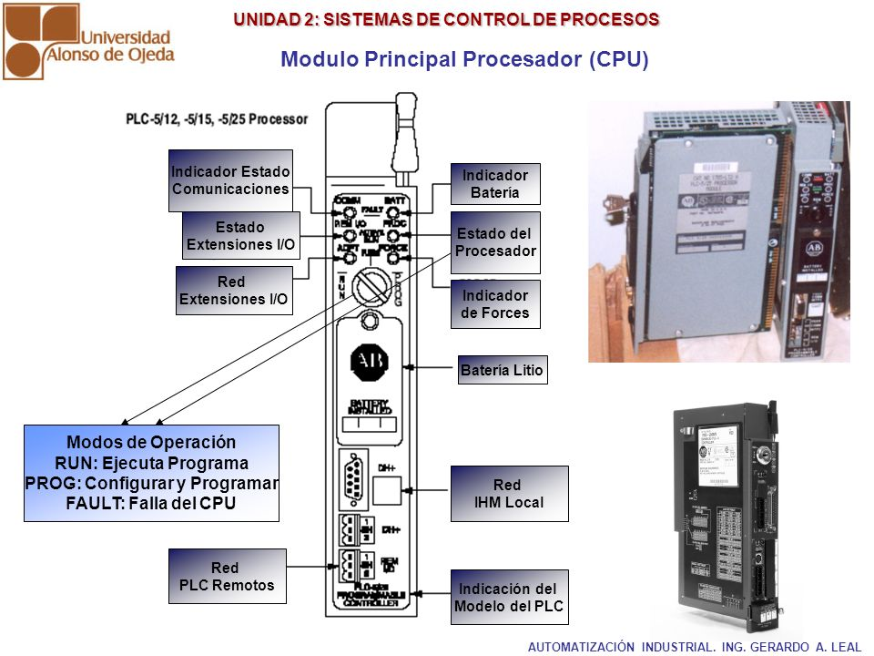 Modulo Principal Procesador (CPU)