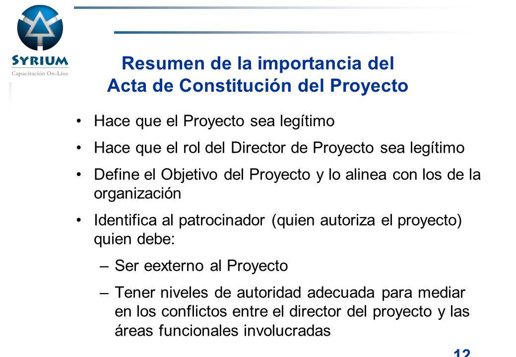 Resumen de la importancia del Acta de Constitución del Proyecto