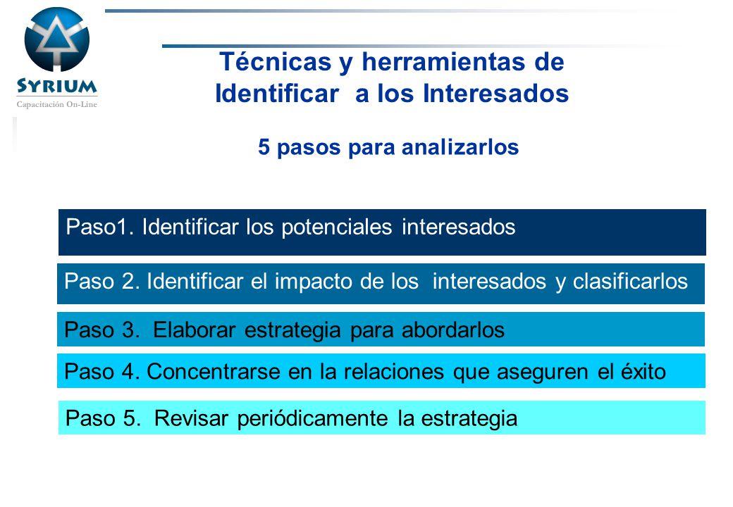 Técnicas y herramientas de Identificar a los Interesados