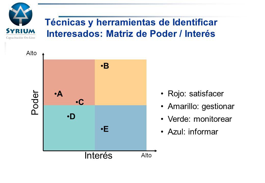 Rosario Morelli, PMP 31/03/2017. Técnicas y herramientas de Identificar Interesados: Matriz de Poder / Interés.