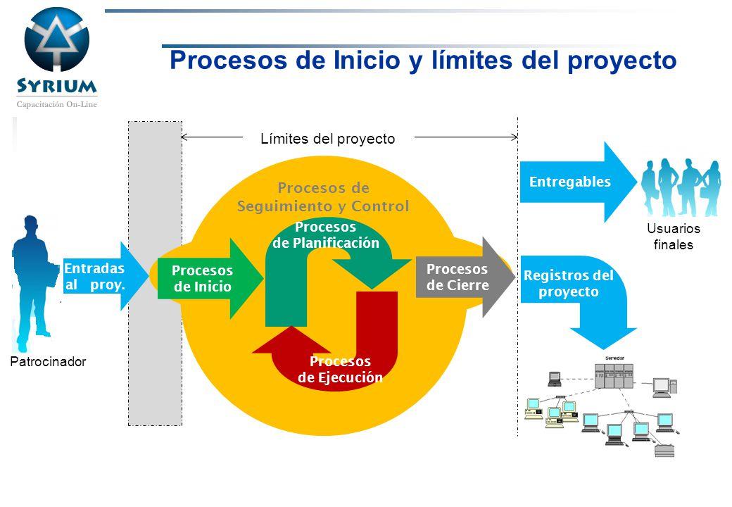 Procesos de Inicio y límites del proyecto