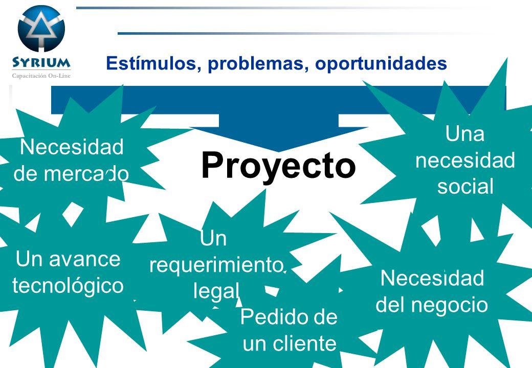 Estímulos, problemas, oportunidades