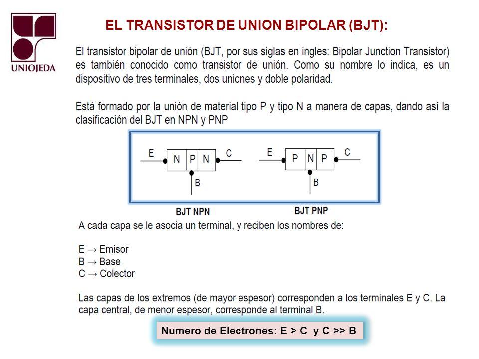 EL TRANSISTOR DE UNION BIPOLAR (BJT):