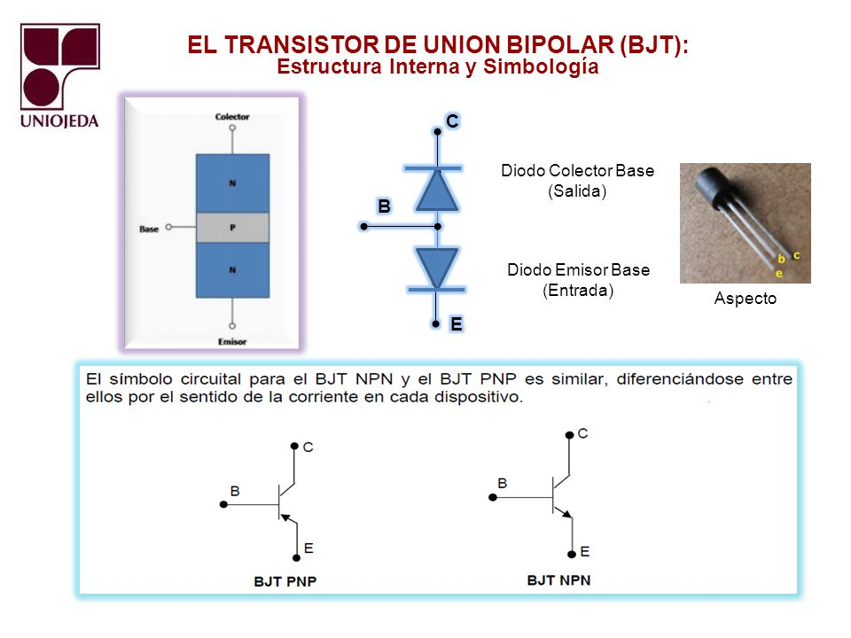 EL TRANSISTOR DE UNION BIPOLAR (BJT): Estructura Interna y Simbología