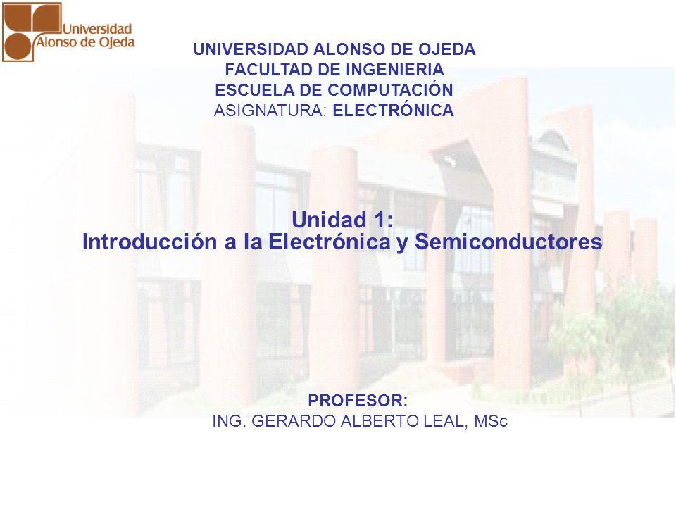 Unidad 1: Introducción a la Electrónica y Semiconductores