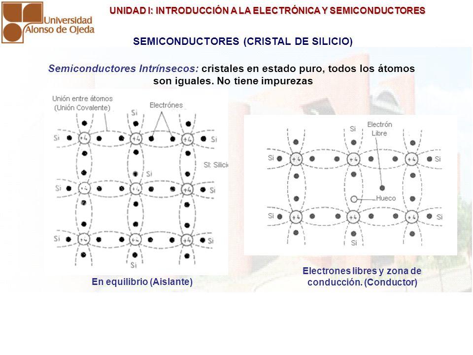 SEMICONDUCTORES (CRISTAL DE SILICIO)