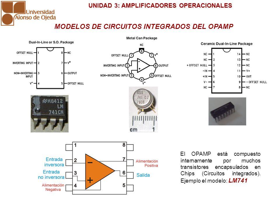 MODELOS DE CIRCUITOS INTEGRADOS DEL OPAMP