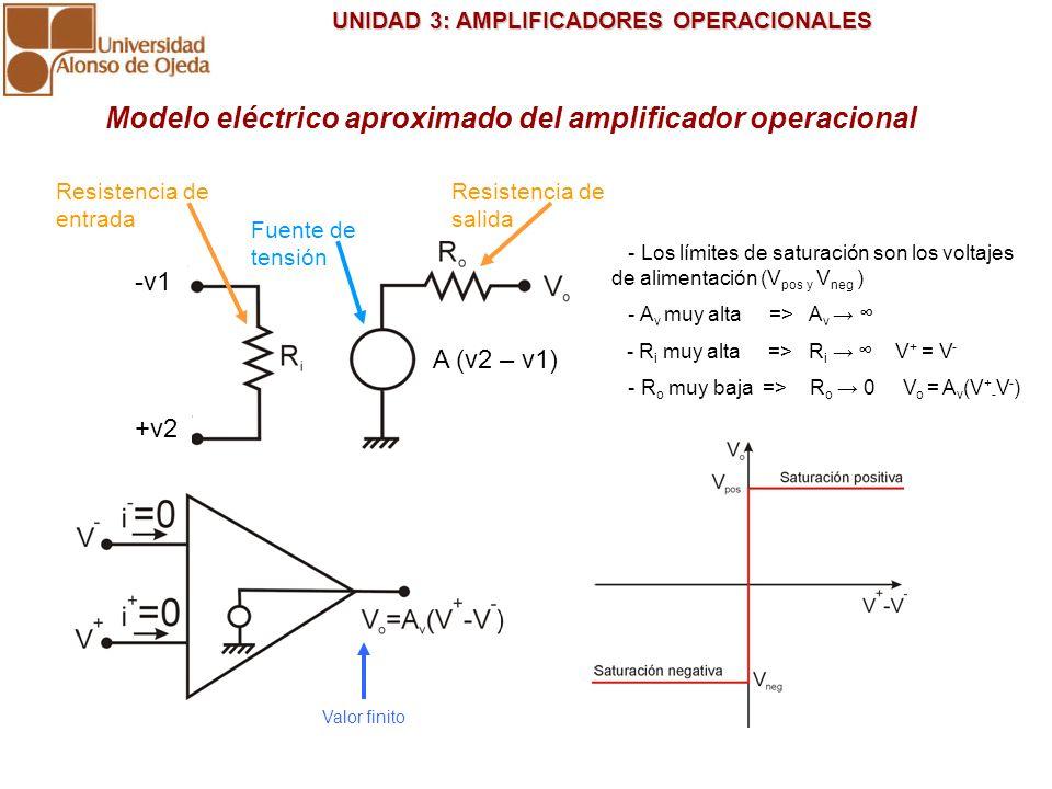 Modelo eléctrico aproximado del amplificador operacional