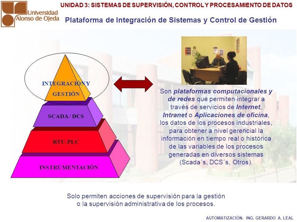 Plataforma de Integración de Sistemas y Control de Gestión