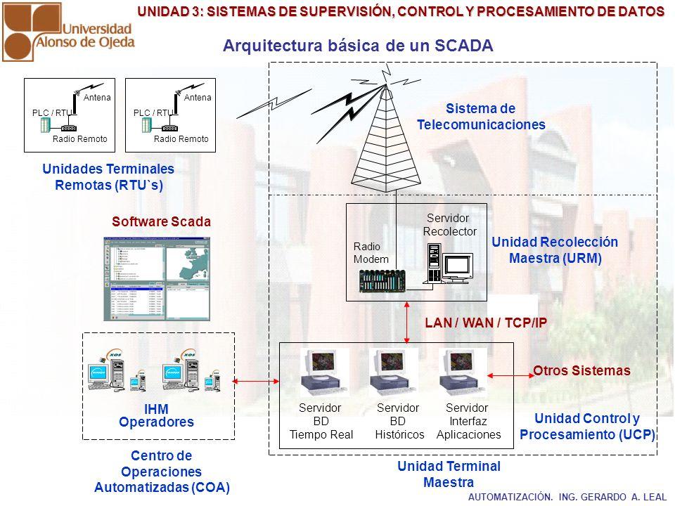Arquitectura básica de un SCADA Unidades Terminales Remotas (RTU`s)