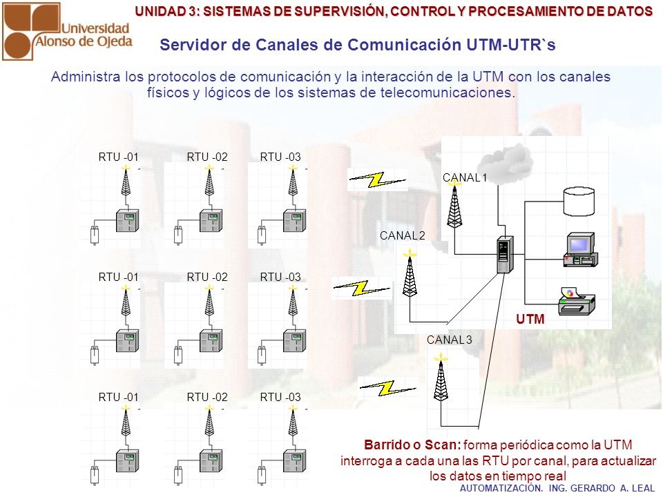 Servidor de Canales de Comunicación UTM-UTR`s