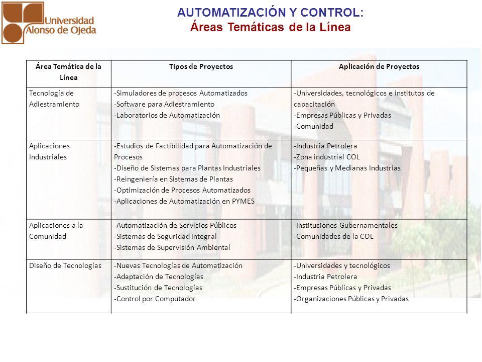 AUTOMATIZACIÓN Y CONTROL: Áreas Temáticas de la Línea