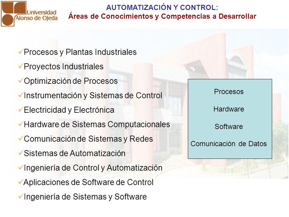 Procesos y Plantas Industriales Proyectos Industriales