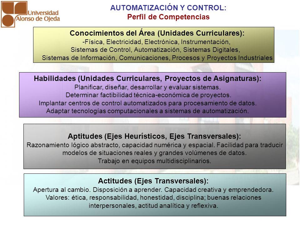 AUTOMATIZACIÓN Y CONTROL: Perfil de Competencias