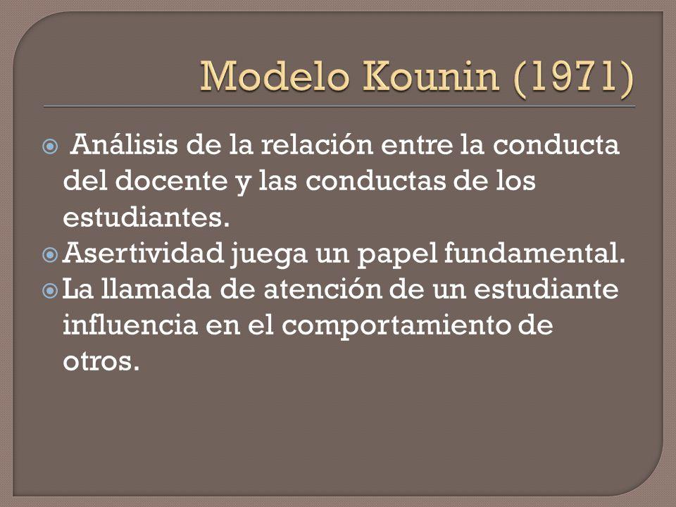 Modelo Kounin (1971) Análisis de la relación entre la conducta del docente y las conductas de los estudiantes.