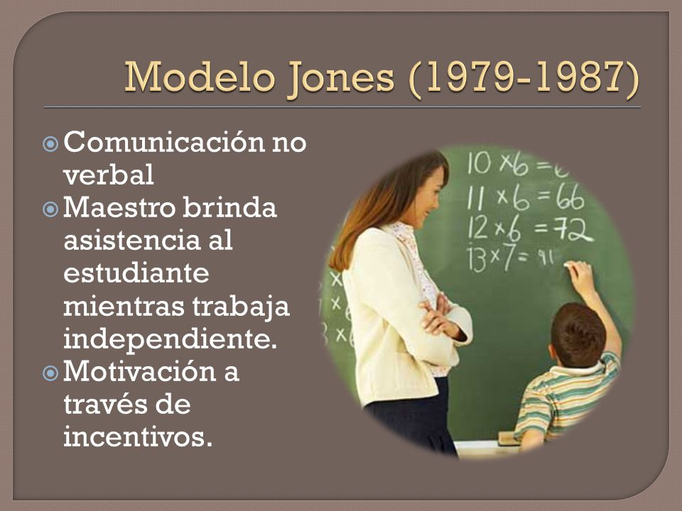 Modelo Jones (1979-1987) Comunicación no verbal