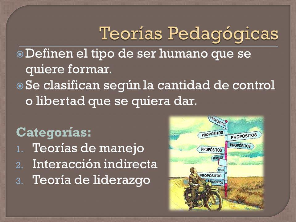Teorías Pedagógicas Definen el tipo de ser humano que se quiere formar. Se clasifican según la cantidad de control o libertad que se quiera dar.
