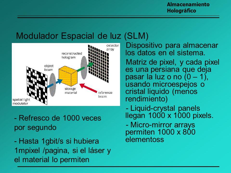 Modulador Espacial de luz (SLM)