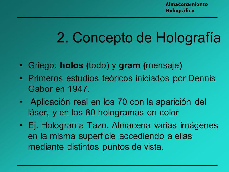 2. Concepto de Holografía