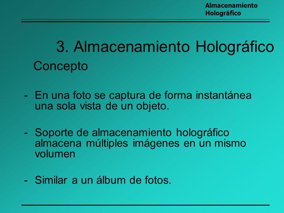 3. Almacenamiento Holográfico