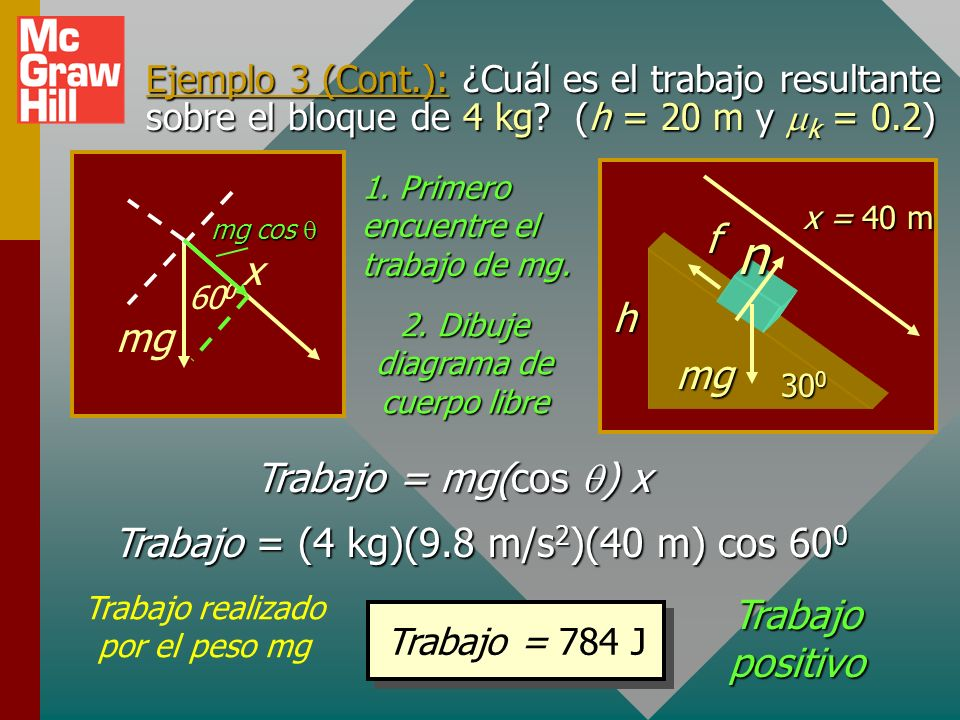n f x h mg mg Trabajo = mg(cos q) x