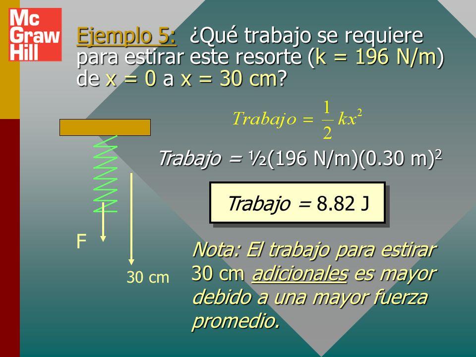 Ejemplo 5: ¿Qué trabajo se requiere para estirar este resorte (k = 196 N/m) de x = 0 a x = 30 cm