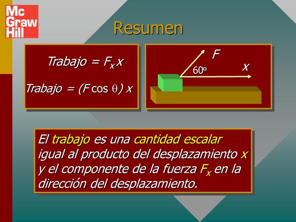 Resumen F Trabajo = Fx x x