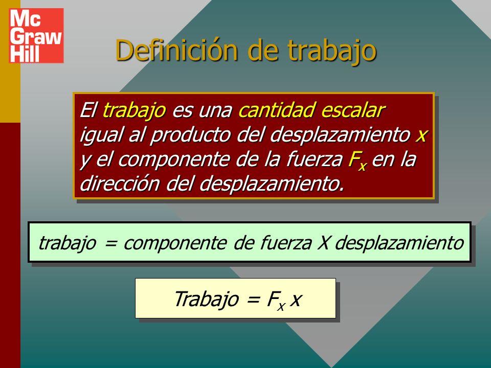trabajo = componente de fuerza X desplazamiento