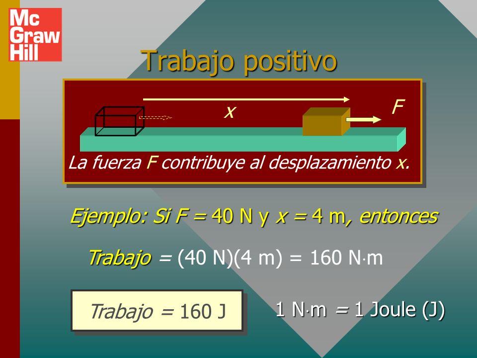 Trabajo positivo F x Ejemplo: Si F = 40 N y x = 4 m, entonces