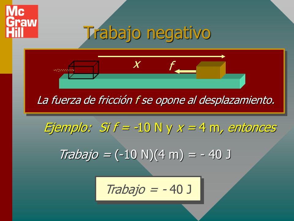 Trabajo negativo x f Ejemplo: Si f = -10 N y x = 4 m, entonces