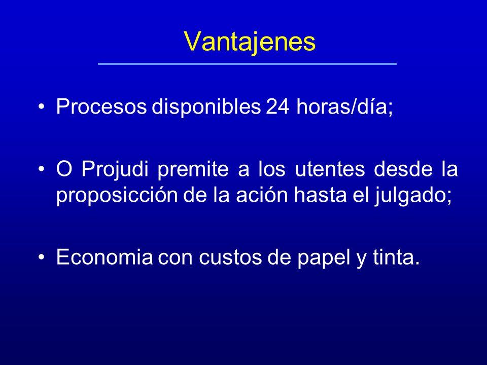 Vantajenes Procesos disponibles 24 horas/día;