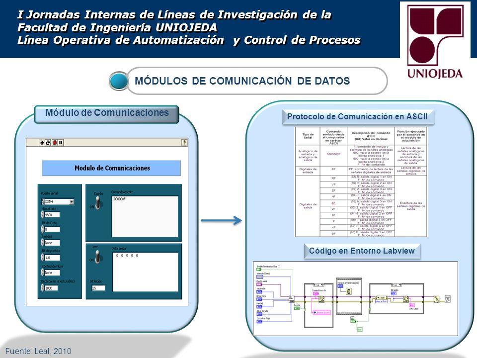 Módulo de Comunicaciones